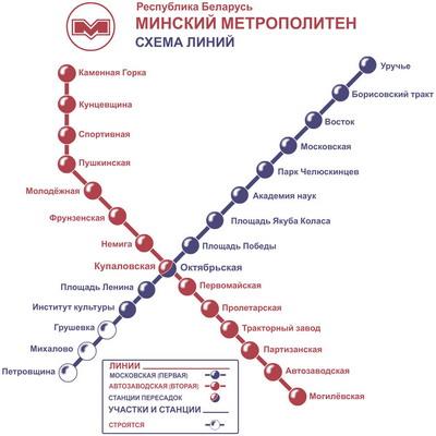 Новые станции метро в Минске
